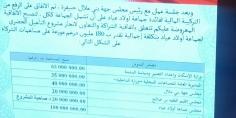 عاجل… المجلس الاقليمي للفقيه بن صالح يصادق على اتفاقية بقيمة 18 مليار سنتيم لتأهيل مدينة أولاد عياد
