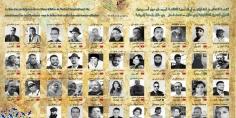 """تنظيم الدورة 03 لمهرجان عين أسردون الدولي للفنون التشكيلية بشعار : """" بني ملال بلمسة إفريقية """""""