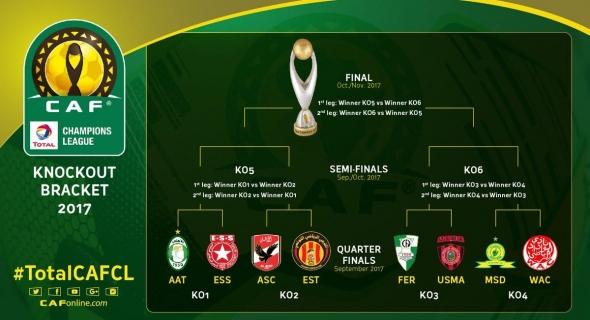 القُرعة تُسفر عن مواجهات حارقة في دور الربع من دوري أبطال أفريقيا